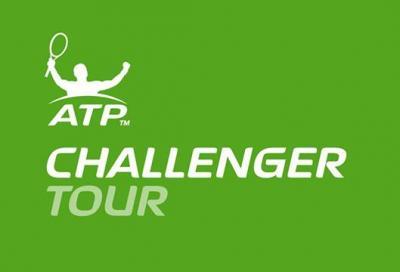 L'ATP Challenger Tour torna in Abruzzo