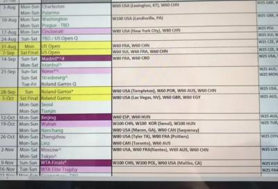 Fuga di notizie: spunta il calendario a cui stanno lavorando Atp e Wta