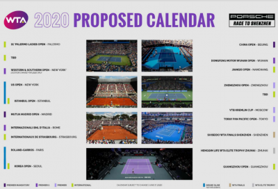 Svelato il Calendario WTA: si riparte il 3 agosto da Palermo