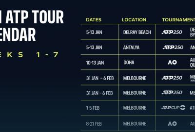 Calendario ATP 2021: qualificazioni Australian Open a Doha e ATP Cup a dodici squadre