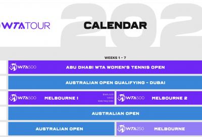 Calendario WTA 2021: si parte da Abu Dhabi, a Melbourne tre tornei e l'Australian Open